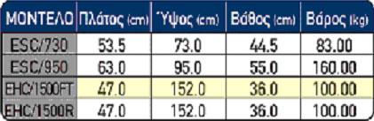xrimatokivotia-EHC-1500FT-xaraktiristika